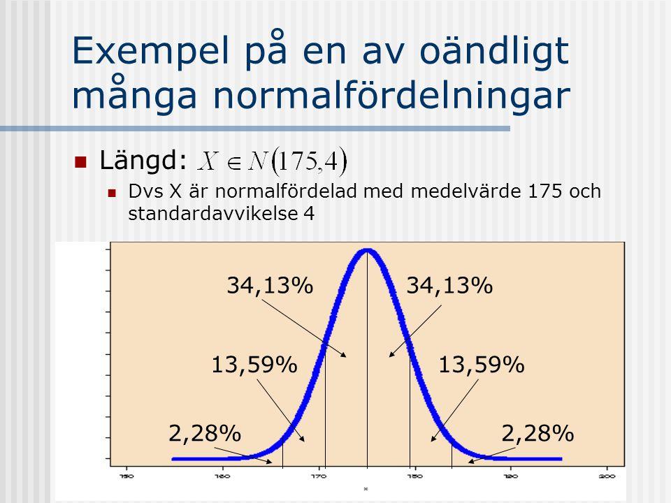 Exempel på en av oändligt många normalfördelningar