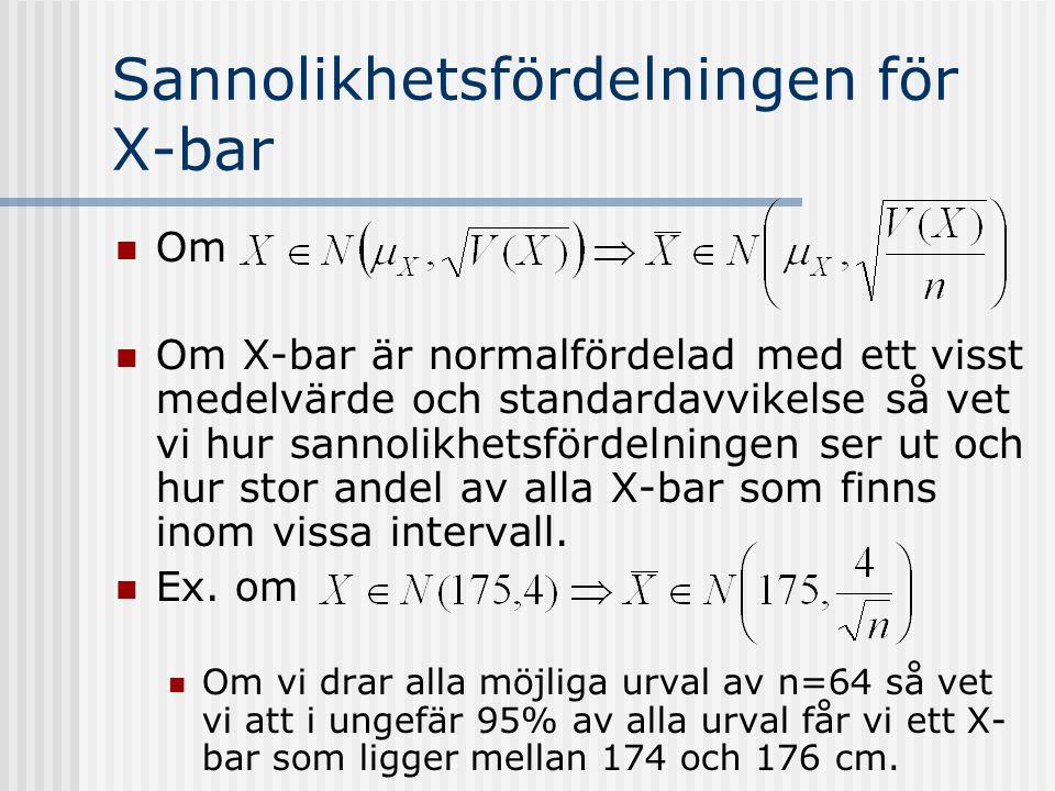 Sannolikhetsfördelningen för X-bar