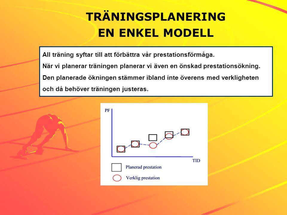 TRÄNINGSPLANERING EN ENKEL MODELL