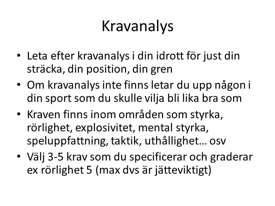 Kravanalys Leta efter kravanalys i din idrott för just din sträcka, din position, din gren.