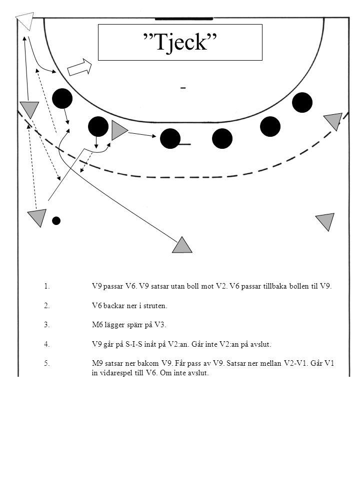 Tjeck 1. V9 passar V6. V9 satsar utan boll mot V2. V6 passar tillbaka bollen til V9. 2. V6 backar ner i struten.