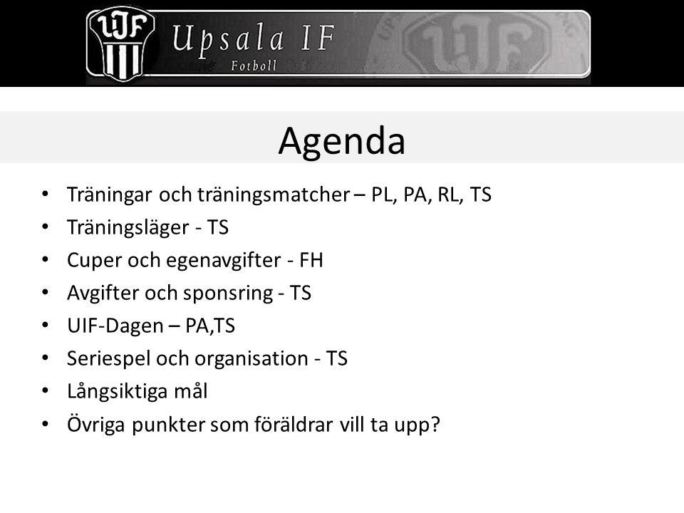 Agenda Träningar och träningsmatcher – PL, PA, RL, TS