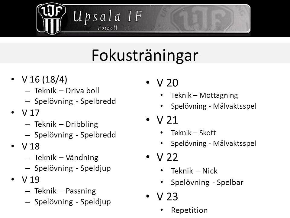Fokusträningar V 20 V 21 V 22 V 23 V 16 (18/4) V 17 V 18 V 19