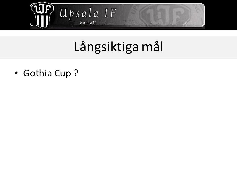 Långsiktiga mål Gothia Cup