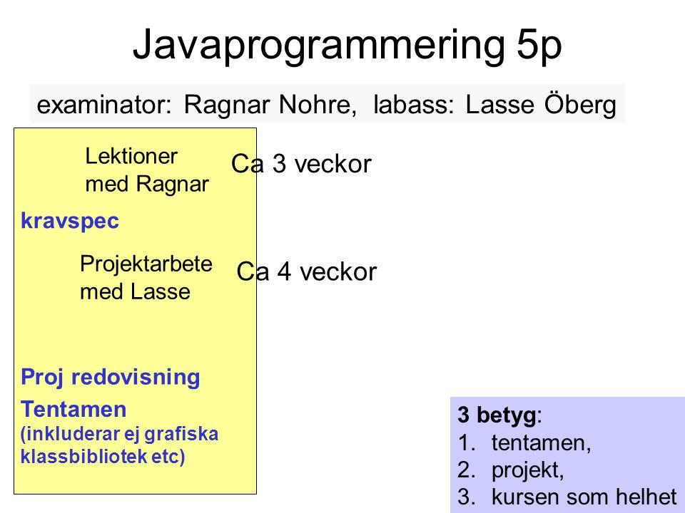 Javaprogrammering 5p examinator: Ragnar Nohre, labass: Lasse Öberg