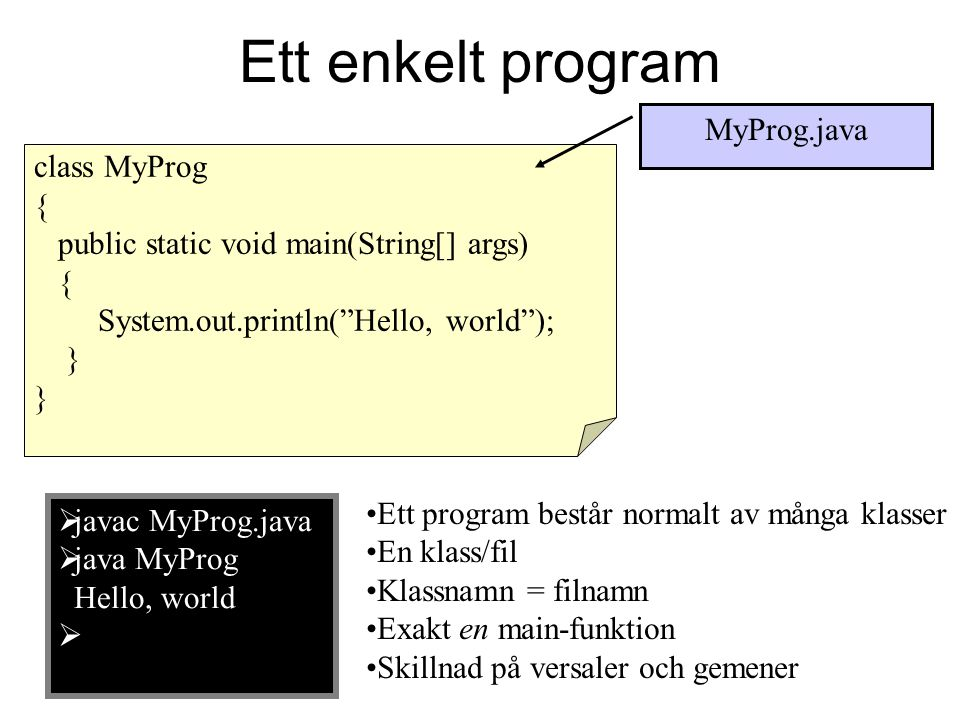 Ett enkelt program MyProg.java class MyProg {