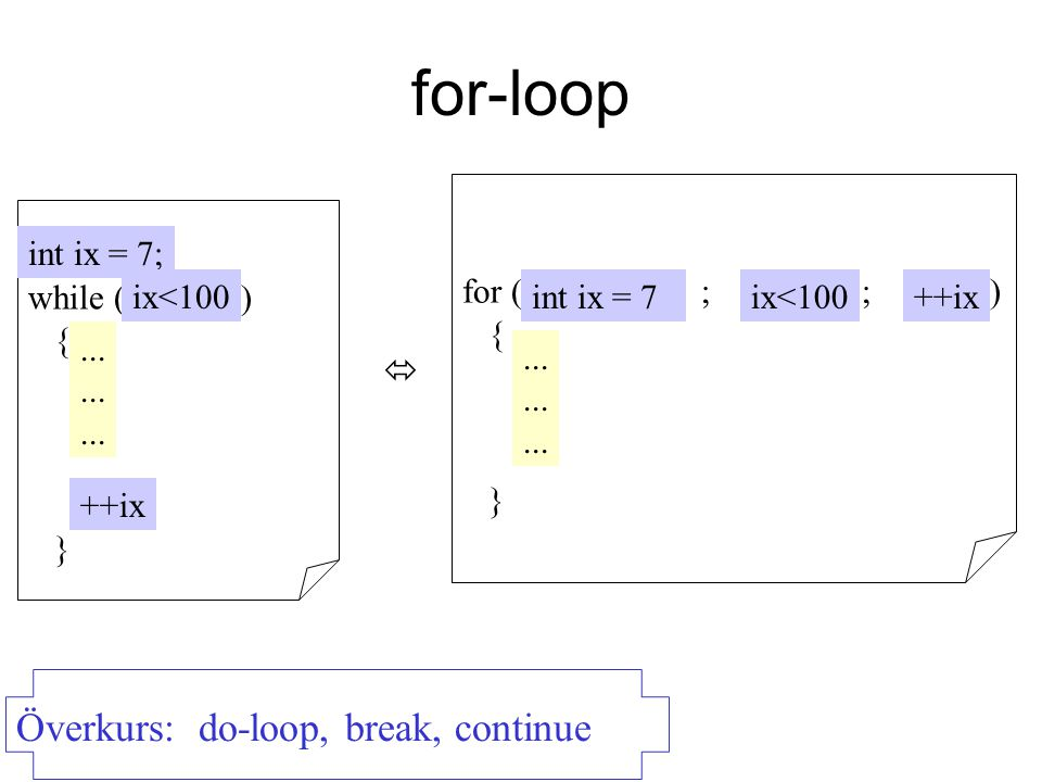 for-loop Överkurs: do-loop, break, continue