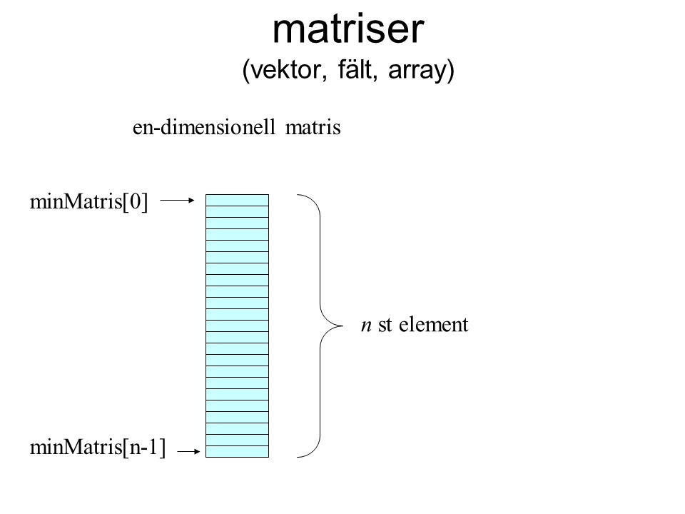 matriser (vektor, fält, array)