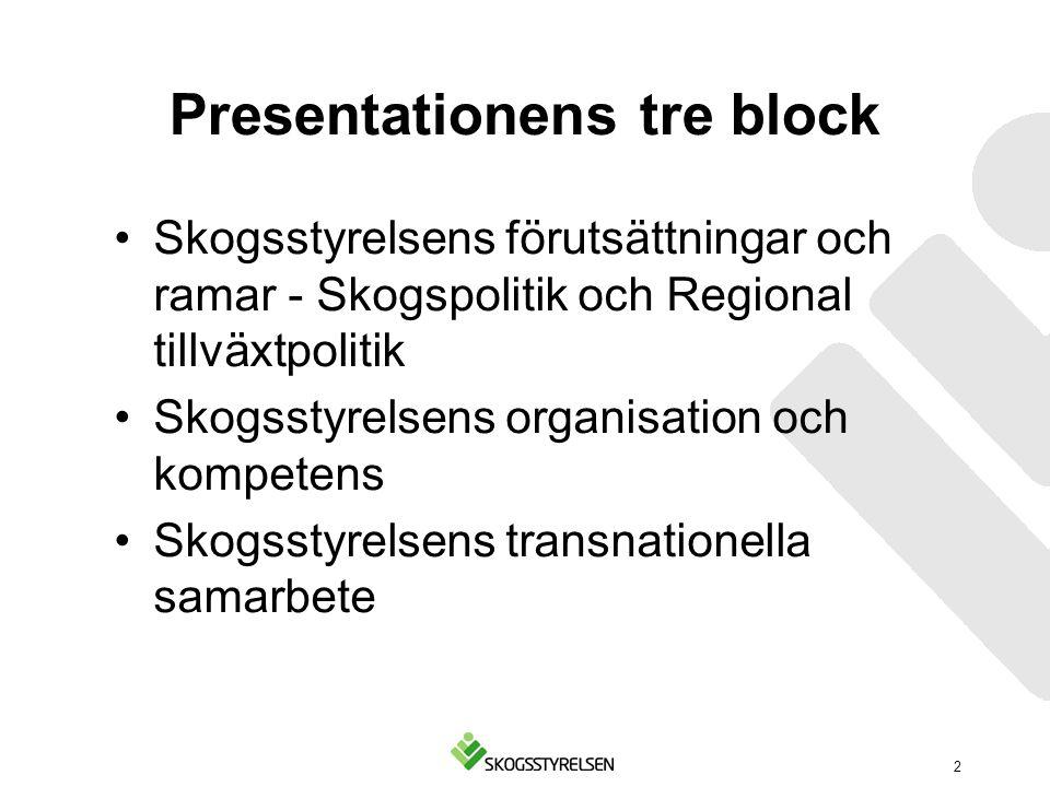 Presentationens tre block