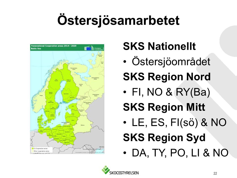 Östersjösamarbetet SKS Nationellt Östersjöområdet SKS Region Nord