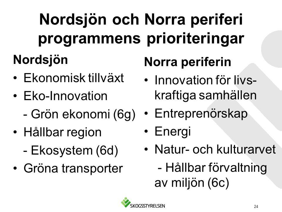 Nordsjön och Norra periferi programmens prioriteringar