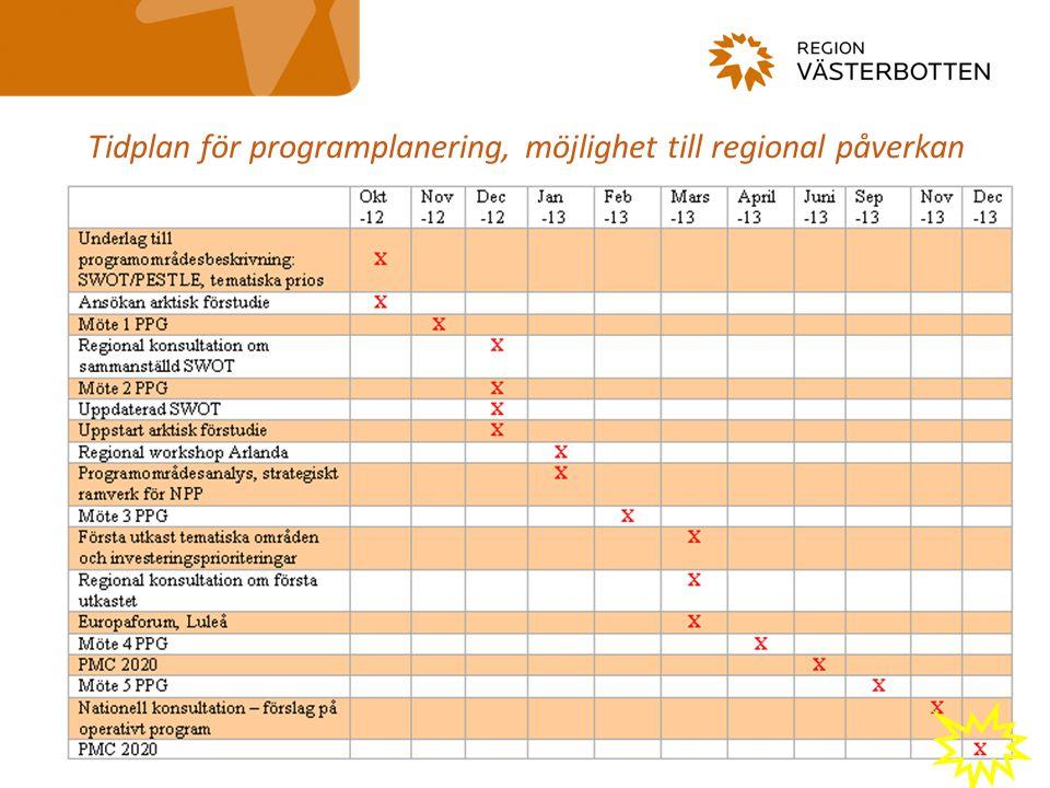 Tidplan för programplanering, möjlighet till regional påverkan