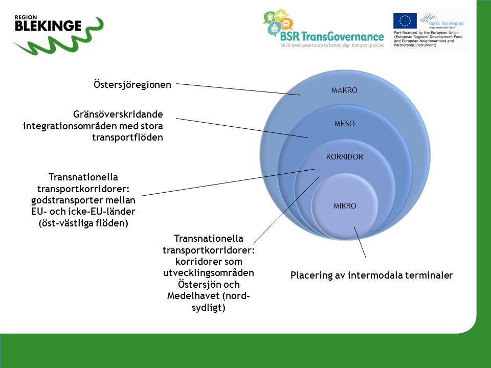 Gränsöverskridande integrationsområden med stora transportflöden