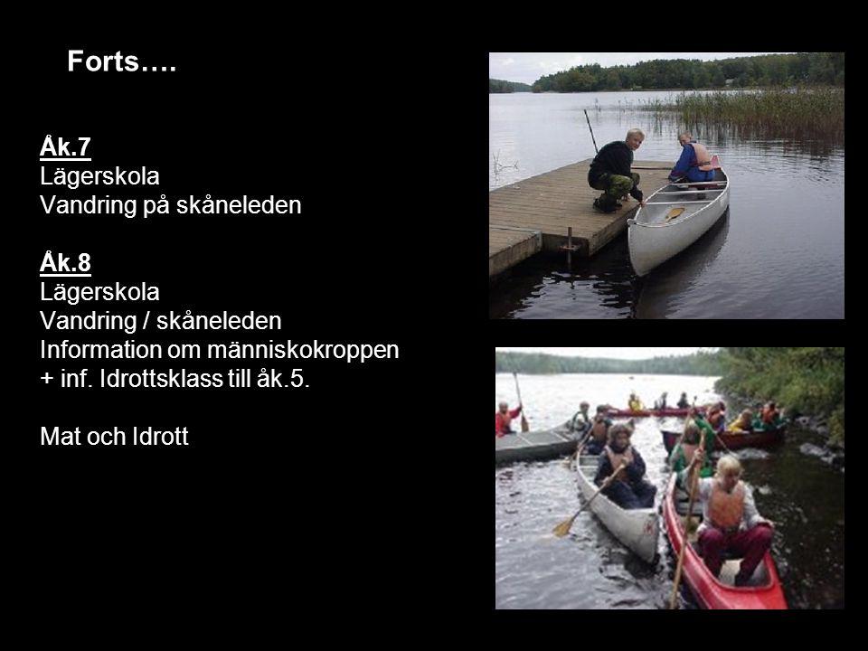 Forts…. Åk.7 Lägerskola Vandring på skåneleden Åk.8