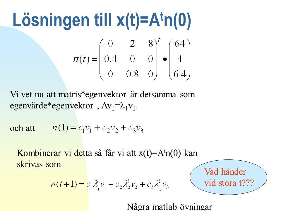 Lösningen till x(t)=Atn(0)