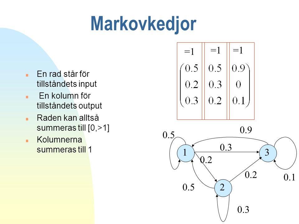 Markovkedjor =1. =1. =1. En rad står för tillståndets input. En kolumn för tillståndets output.