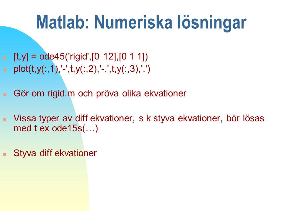 Matlab: Numeriska lösningar