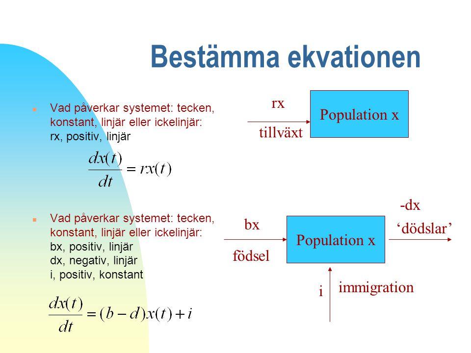 Bestämma ekvationen rx Population x tillväxt -dx bx 'dödslar'