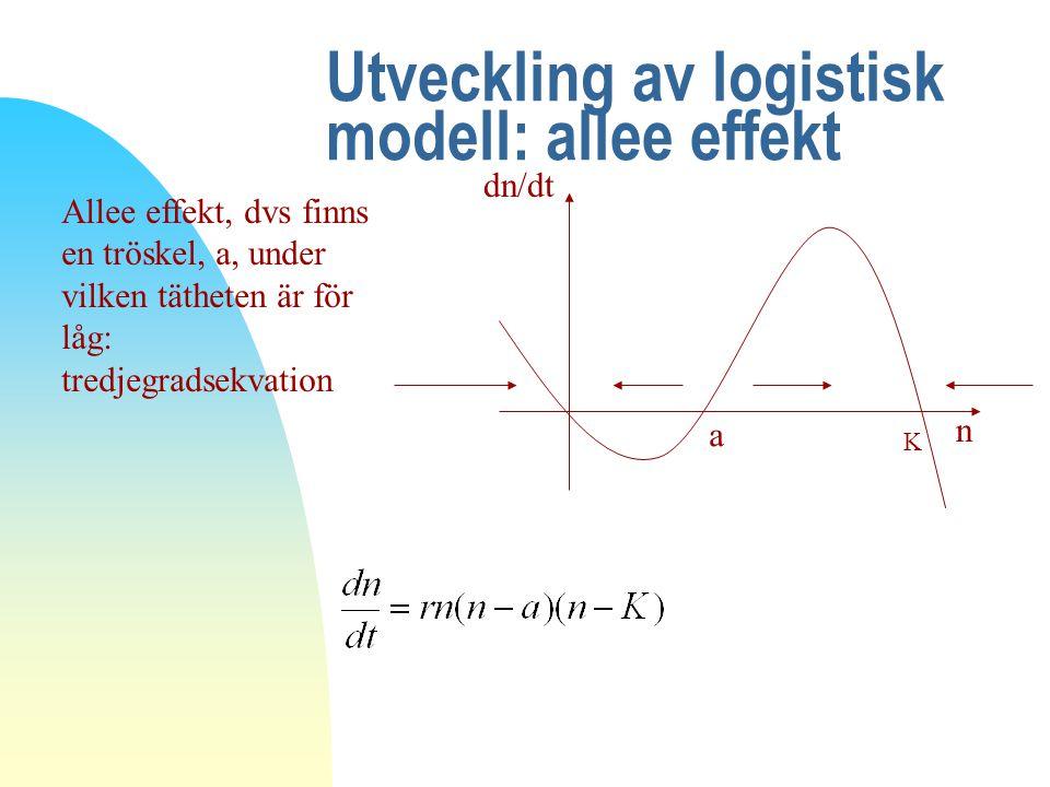 Utveckling av logistisk modell: allee effekt