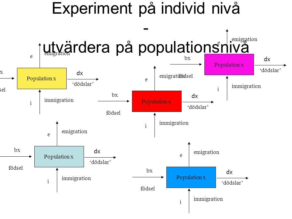 Experiment på individ nivå - utvärdera på populationsnivå