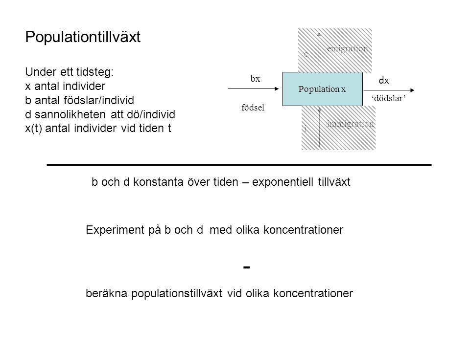 - Populationtillväxt Under ett tidsteg: x antal individer