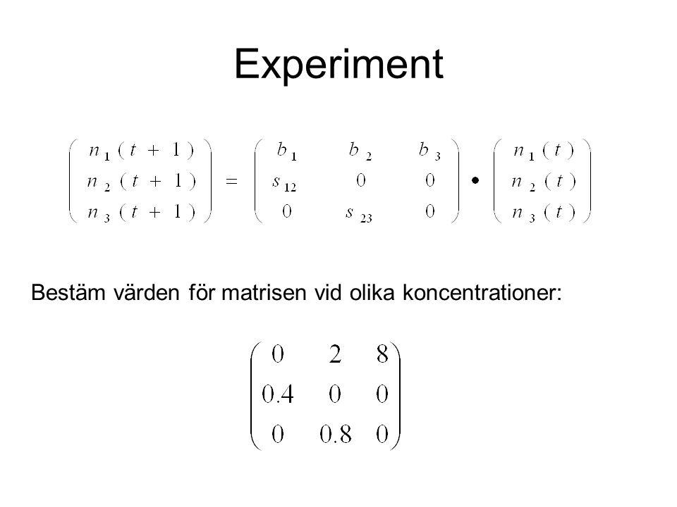 Experiment Bestäm värden för matrisen vid olika koncentrationer: