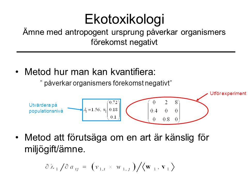 Ekotoxikologi Ämne med antropogent ursprung påverkar organismers förekomst negativt