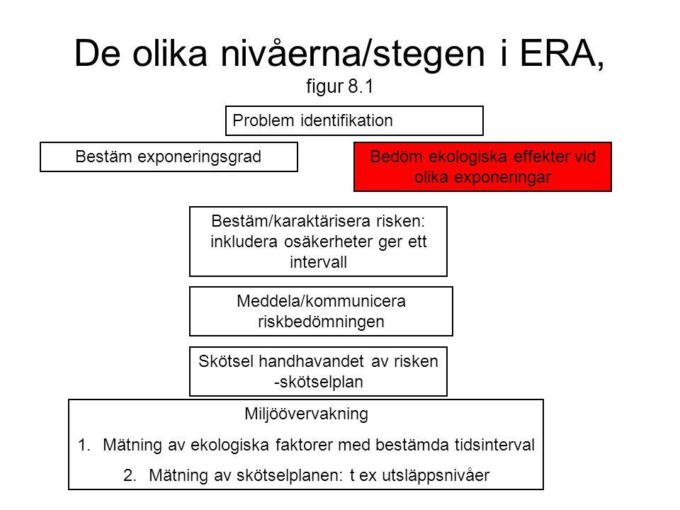 De olika nivåerna/stegen i ERA, figur 8.1