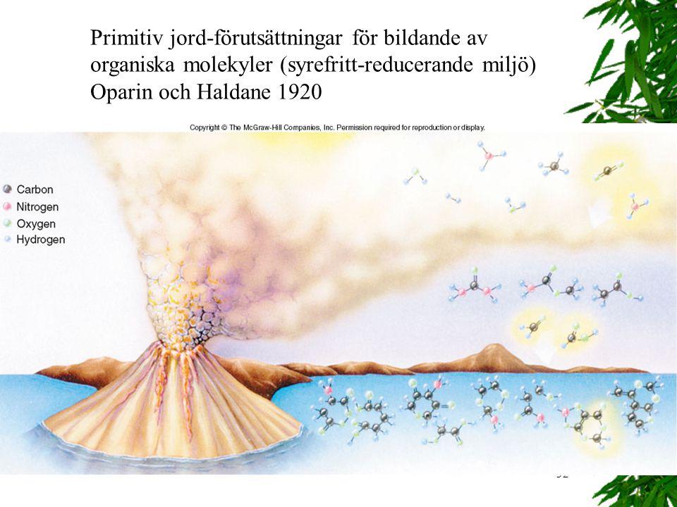 Primitiv jord-förutsättningar för bildande av organiska molekyler (syrefritt-reducerande miljö) Oparin och Haldane 1920