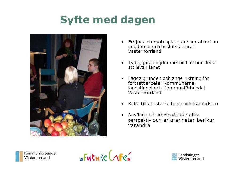 Syfte med dagen Erbjuda en mötesplats för samtal mellan ungdomar och beslutsfattare i Västernorrland.