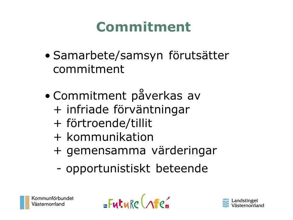 Commitment Samarbete/samsyn förutsätter commitment
