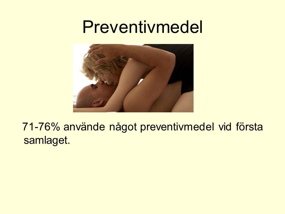 Preventivmedel 71-76% använde något preventivmedel vid första samlaget.