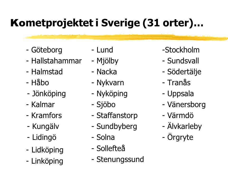 Kometprojektet i Sverige (31 orter)…