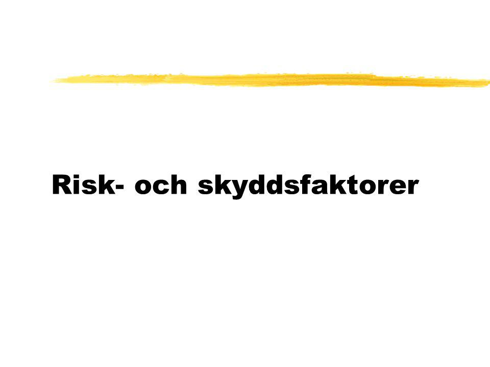 Risk- och skyddsfaktorer