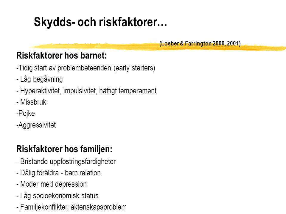 Skydds- och riskfaktorer…