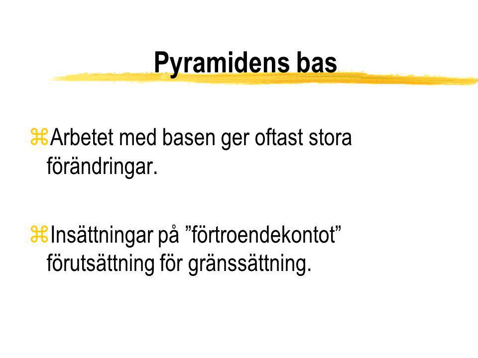 Pyramidens bas Arbetet med basen ger oftast stora förändringar.