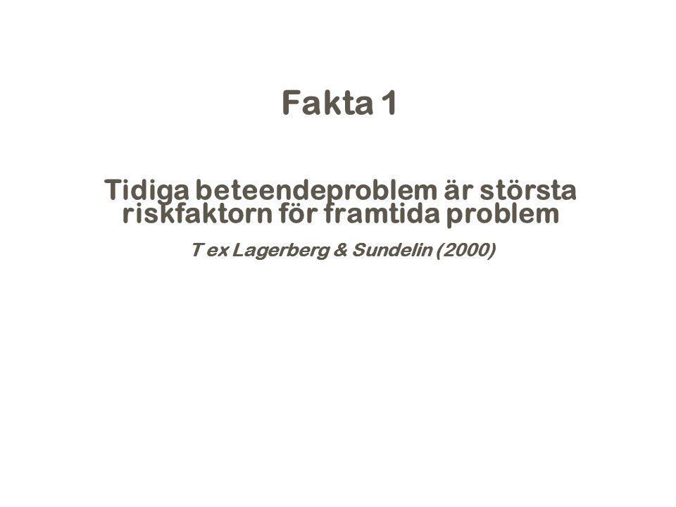2017-04-06 Fakta 1. Tidiga beteendeproblem är största riskfaktorn för framtida problem. T ex Lagerberg & Sundelin (2000)