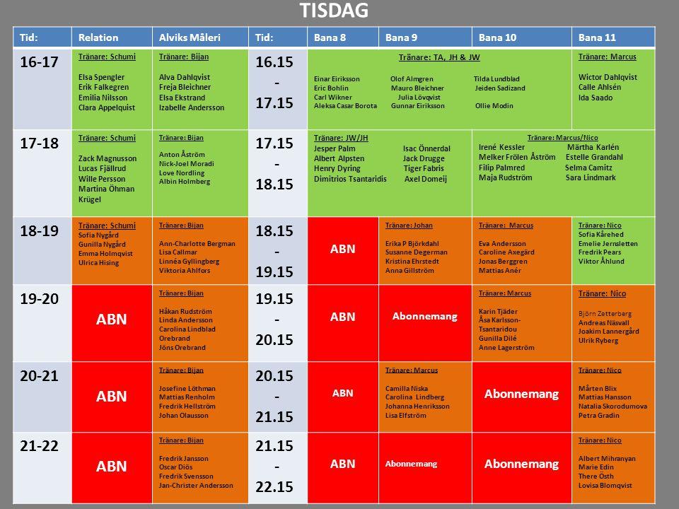 TISDAG Tid: Relation. Alviks Måleri. Bana 8. Bana 9. Bana 10. Bana 11. 16-17. Tränare: Schumi.