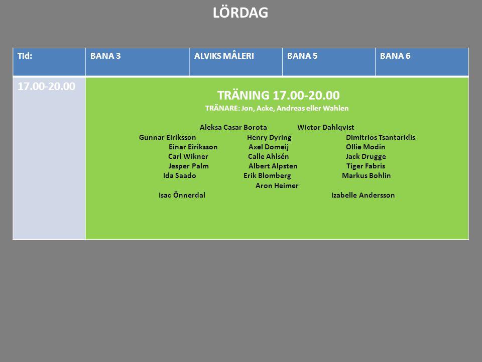 LÖRDAG 17.00-20.00 TRÄNING 17.00-20.00 20-21 21-22 Tid: BANA 3