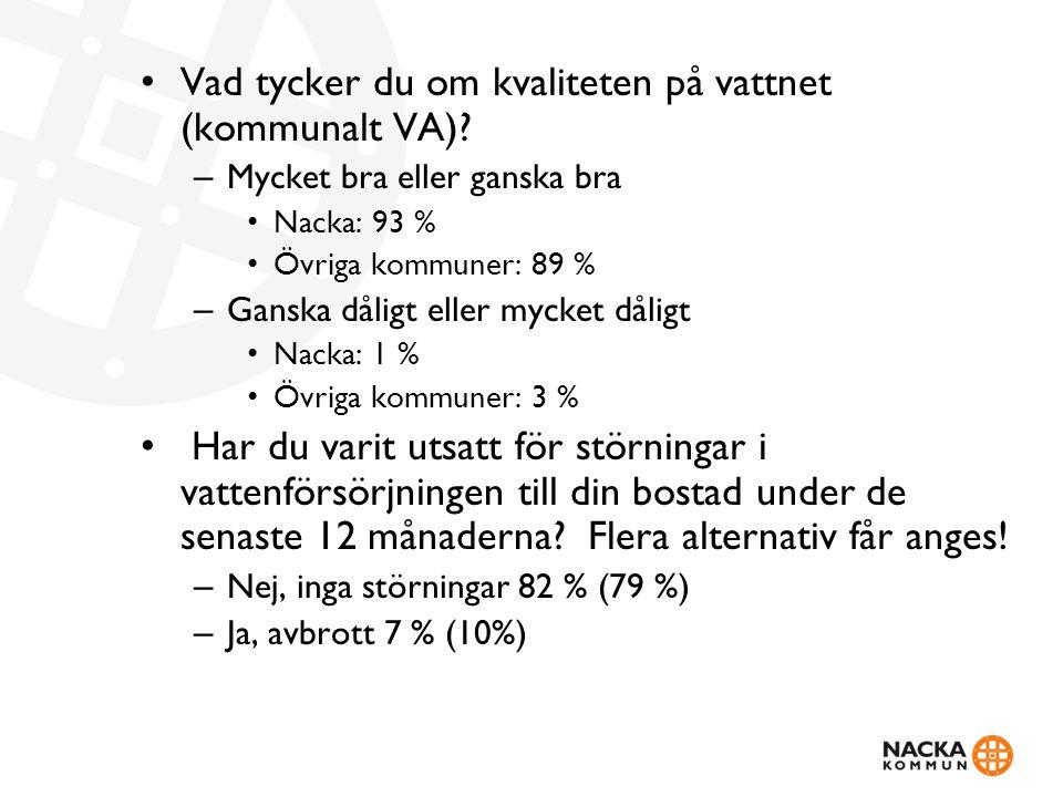 Vad tycker du om kvaliteten på vattnet (kommunalt VA)