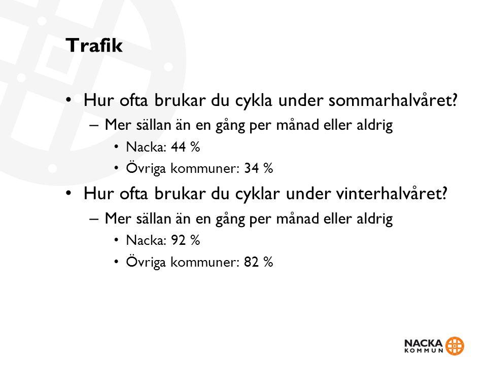 Trafik Hur ofta brukar du cykla under sommarhalvåret