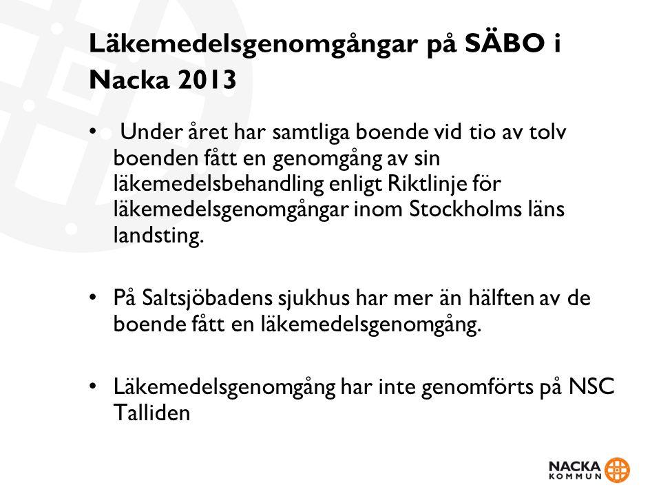 Läkemedelsgenomgångar på SÄBO i Nacka 2013