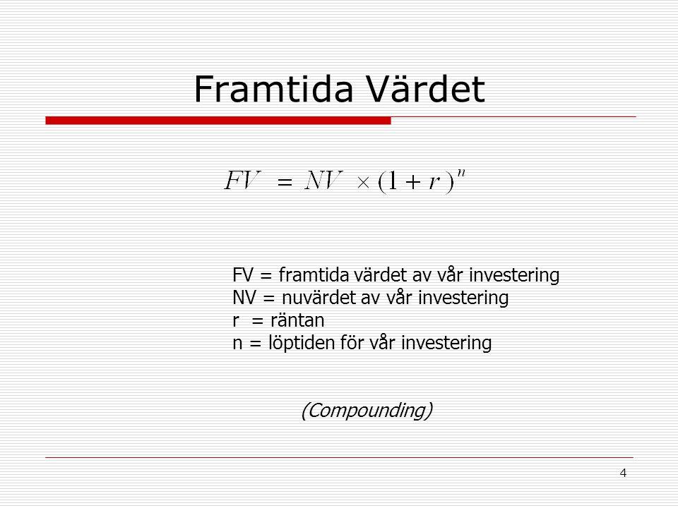 Framtida Värdet FV = framtida värdet av vår investering