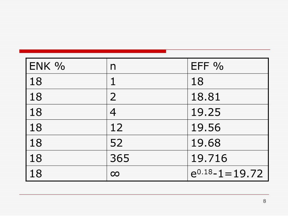 ENK % n EFF % 18 1 2 18.81 4 19.25 12 19.56 52 19.68 365 19.716 ∞ e0.18-1=19.72