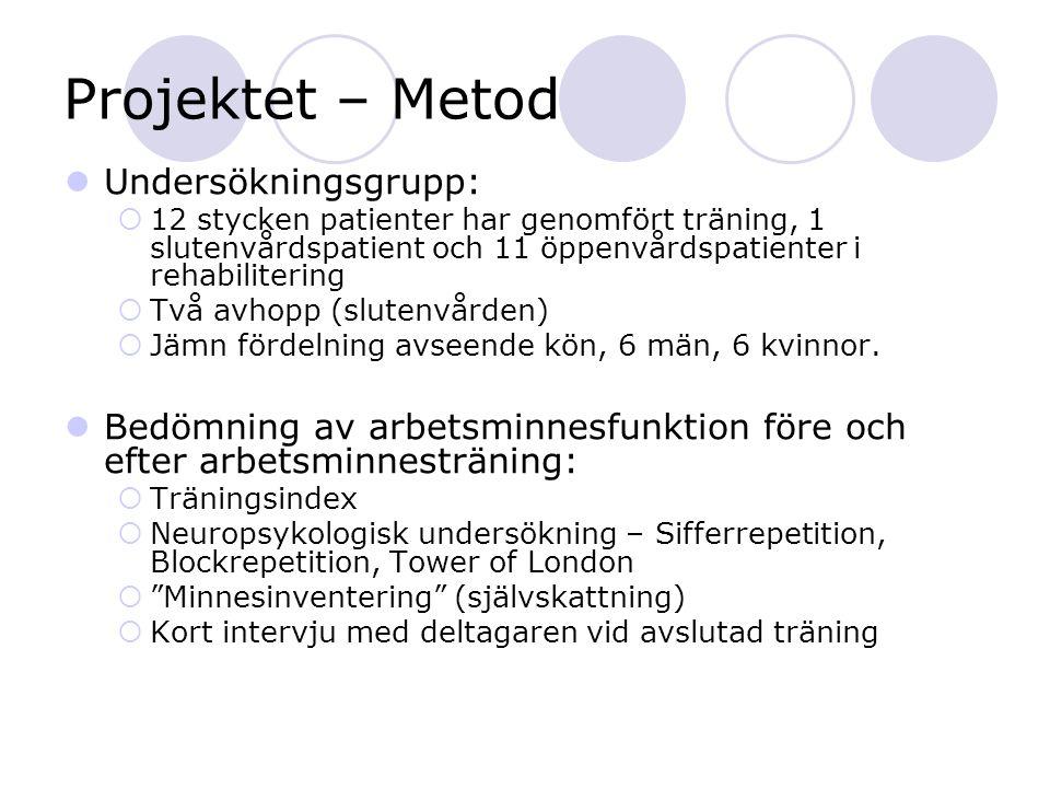 Projektet – Metod Undersökningsgrupp: