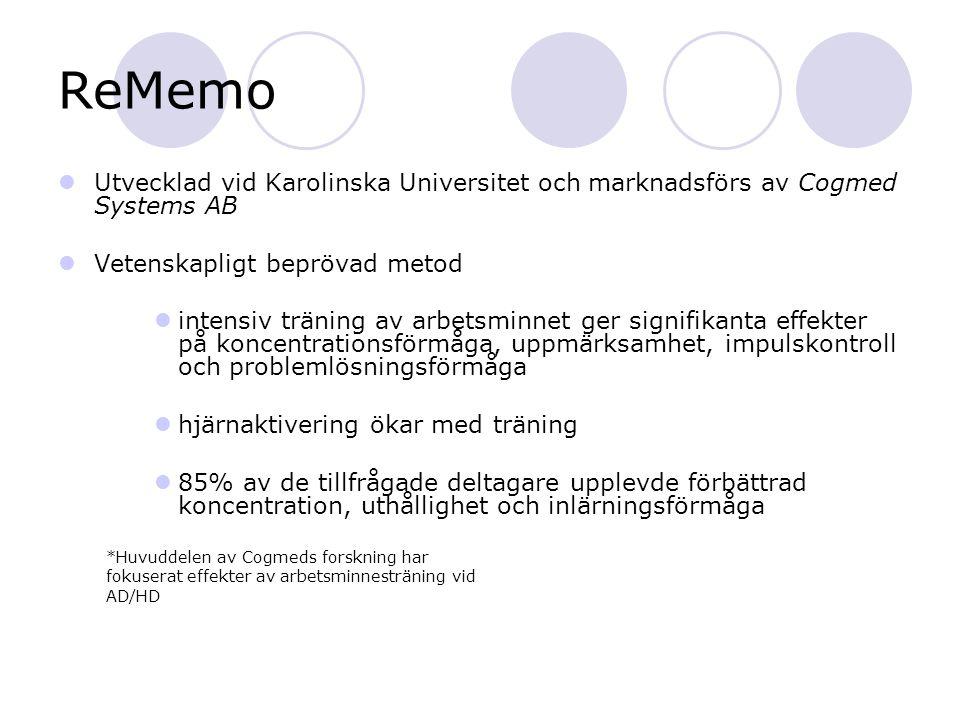 ReMemo Utvecklad vid Karolinska Universitet och marknadsförs av Cogmed Systems AB Vetenskapligt beprövad metod.