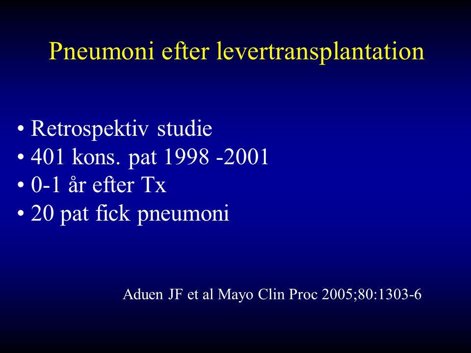 Pneumoni efter levertransplantation