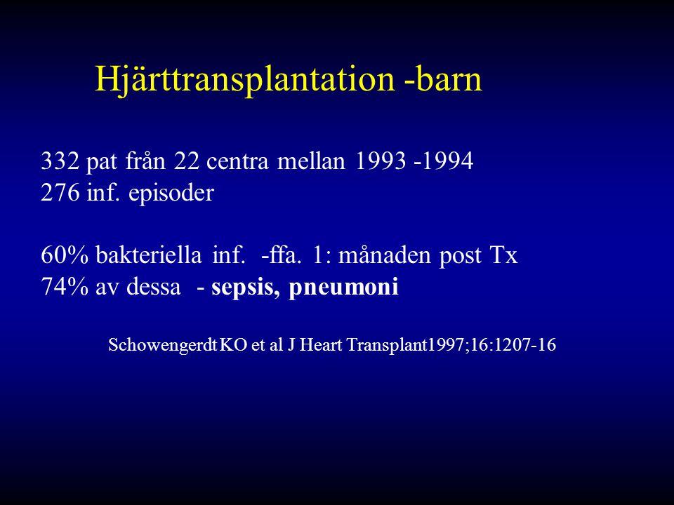 Hjärttransplantation -barn