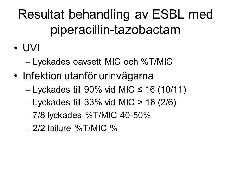 Resultat behandling av ESBL med piperacillin-tazobactam