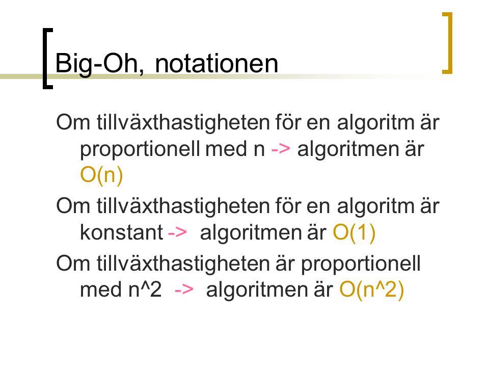 Big-Oh, notationen Om tillväxthastigheten för en algoritm är proportionell med n -> algoritmen är O(n)